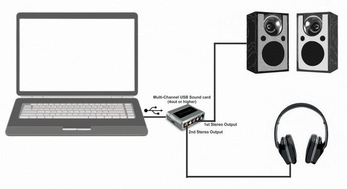 Virtual Dj Headphone Splitter
