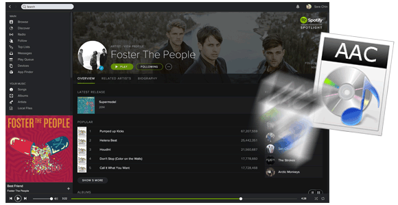 Spotify Music en AAC