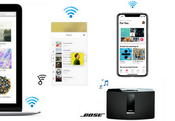jouer Apple Music sur SoundTouch